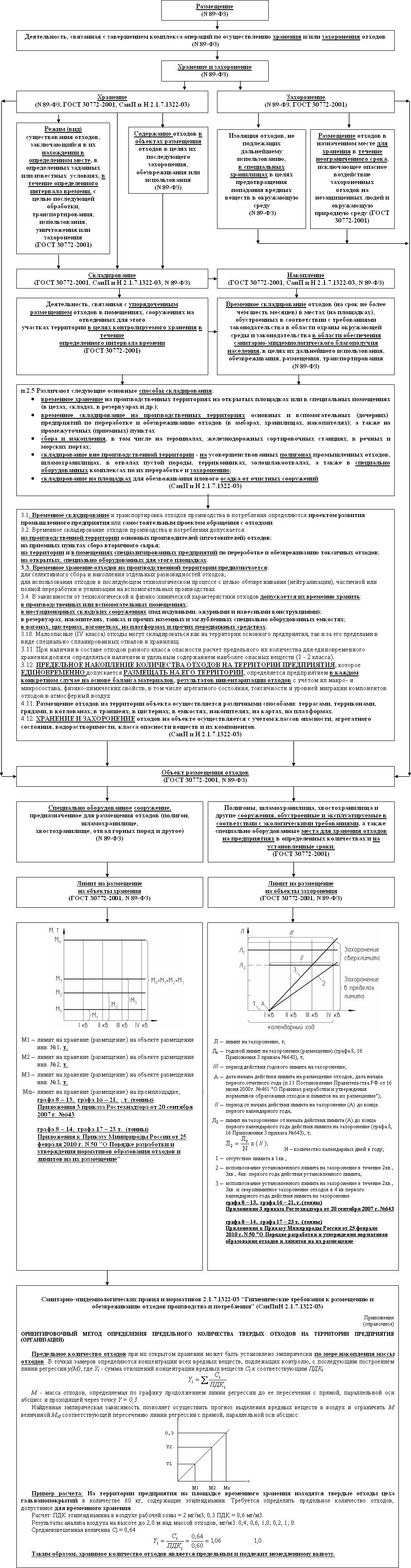 Заявление для утверждения пноолр образец 2015
