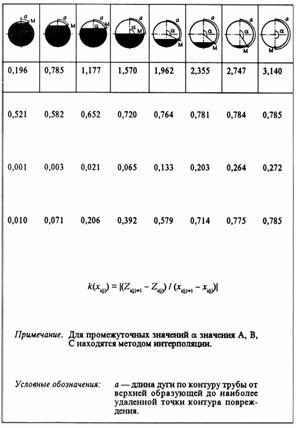 Приказ Мвд Рф От 27. 08.2008 N 751 (Ред. От 15. 03. 2012