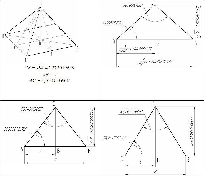 Пирамиды для здоровья своими руками 76
