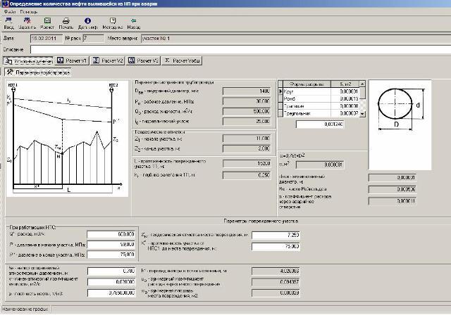 Мониторинг Программных Ключей