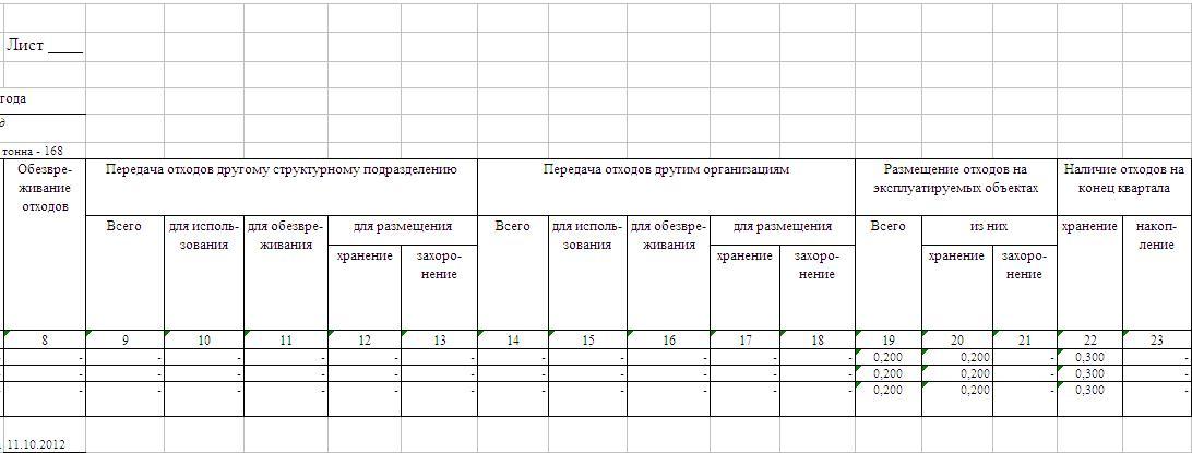 Учет отходов по 721 приказу отчетность.