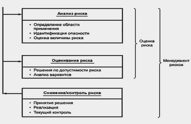 Программа Определения I.P.Адреса С Торрента