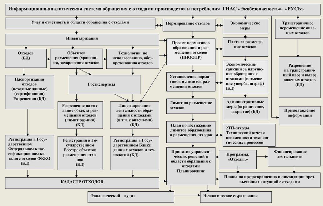 Программа для проведения вводного инструктажа по охране труда образец
