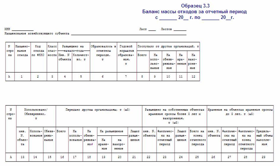 технический отчет в росприроднадзор образец заполнения :: calmane :: Блоги Ситисах