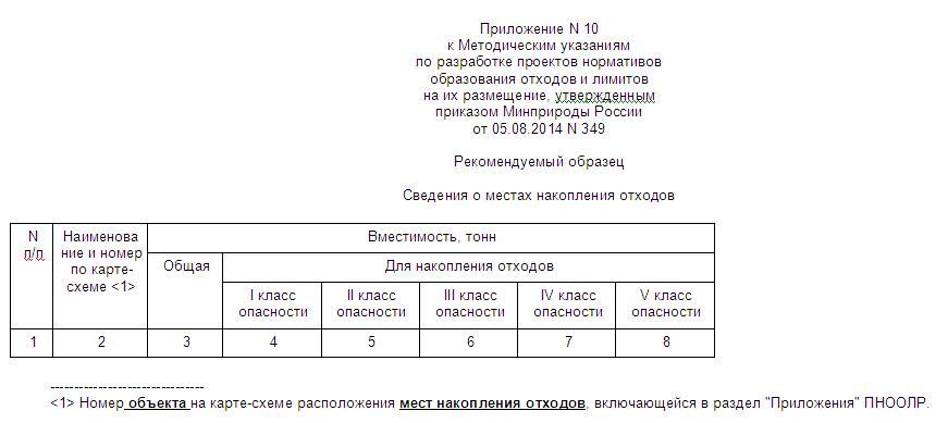 Акт Переработки Материалов бланк